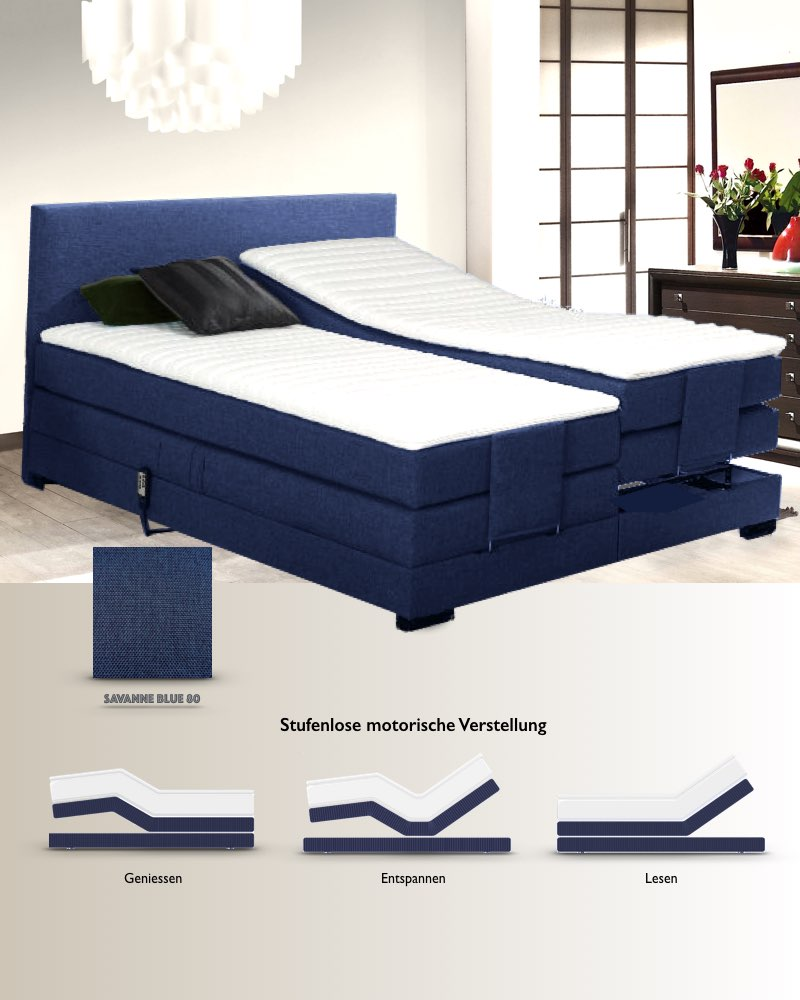 boxspringbett new york mit motorrahmen 180x200 cm savanna blau. Black Bedroom Furniture Sets. Home Design Ideas